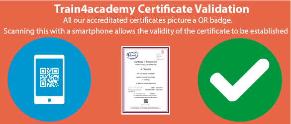 Food Hygiene certification validation