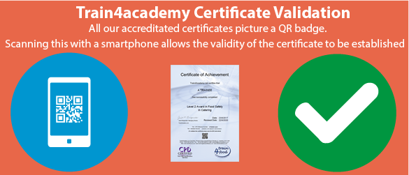 Level 1 HACCP Awareness Certificate