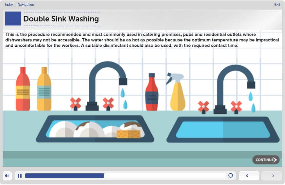 Cleaning in the Food Industry - Module 1 - Screen 1.29 - Double Sink Washing
